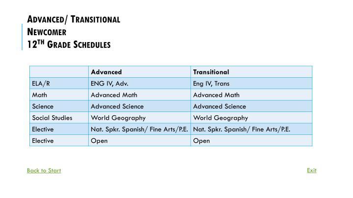 Advanced/ Transitional
