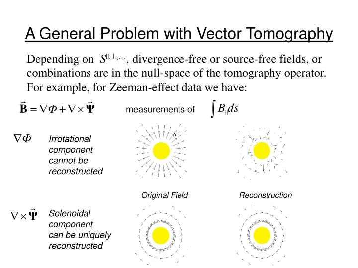 A General Problem with Vector Tomography
