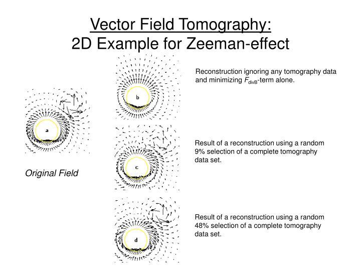 Vector Field Tomography: