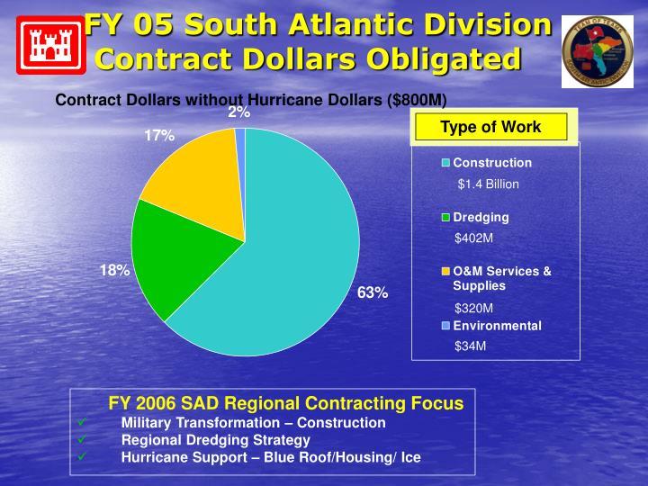 FY 05 South Atlantic Division