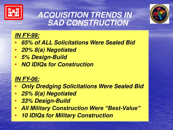 ACQUISITION TRENDS IN SAD CONSTRUCTION