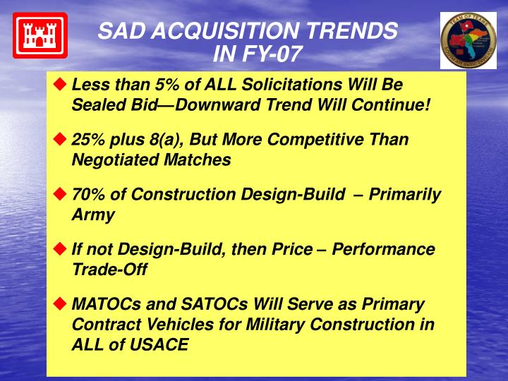SAD ACQUISITION TRENDS IN FY-07