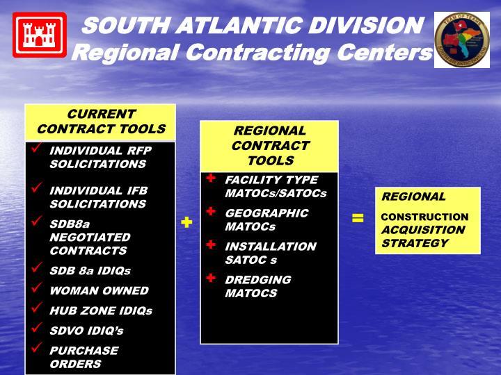 SOUTH ATLANTIC DIVISION