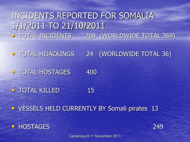 INCIDENTS REPORTED FOR SOMALIA 1/1/2011 TO 21/10/2011