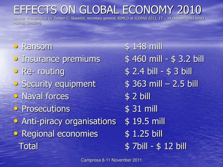 EFFECTS ON GLOBAL ECONOMY 2010