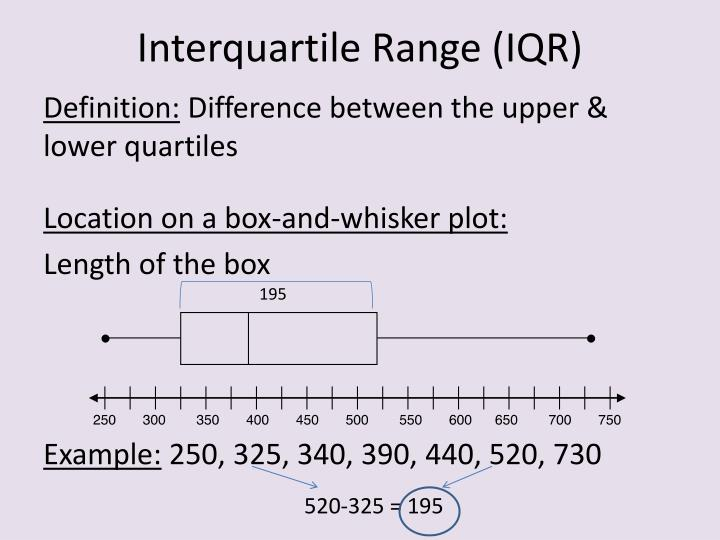 Interquartile Range (IQR)