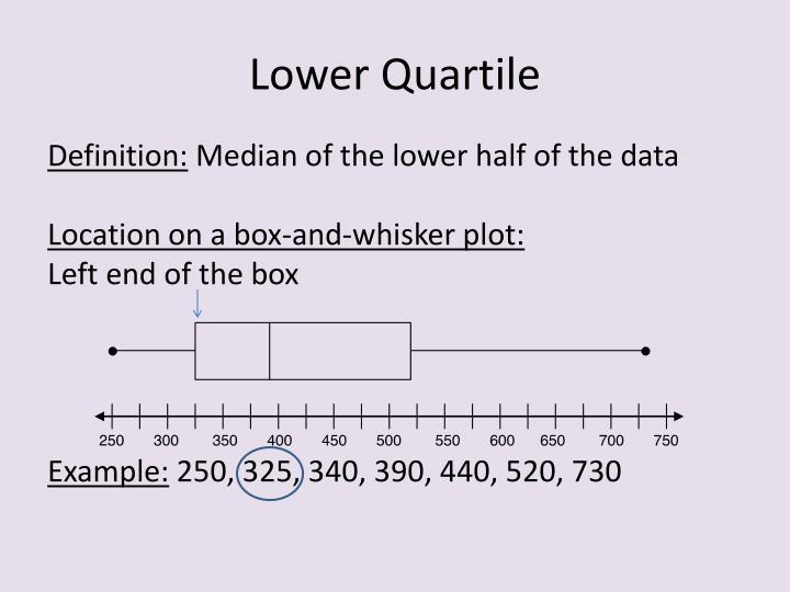 Lower Quartile