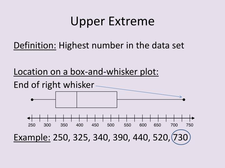 Upper Extreme