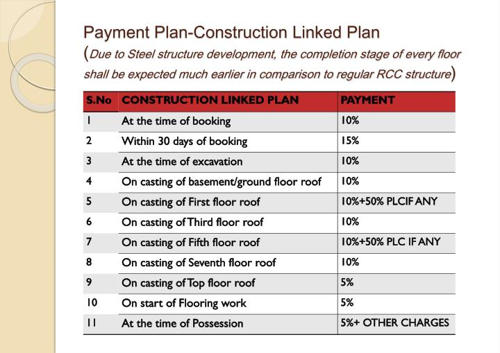 Payment Plan-Construction Linked Plan