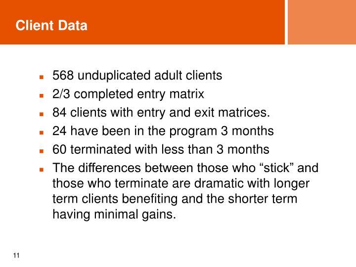 Client Data