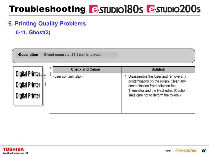 Ⅳ.  Troubleshooting