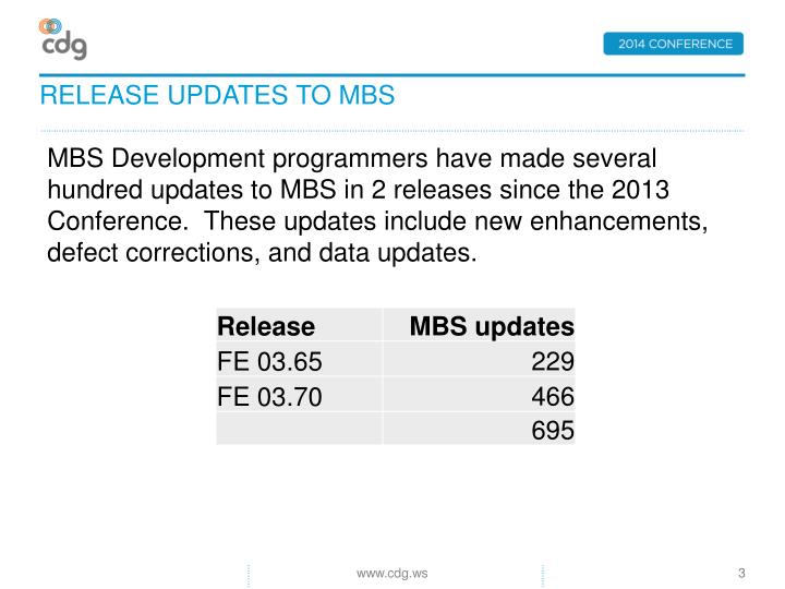 Release updates to mbs