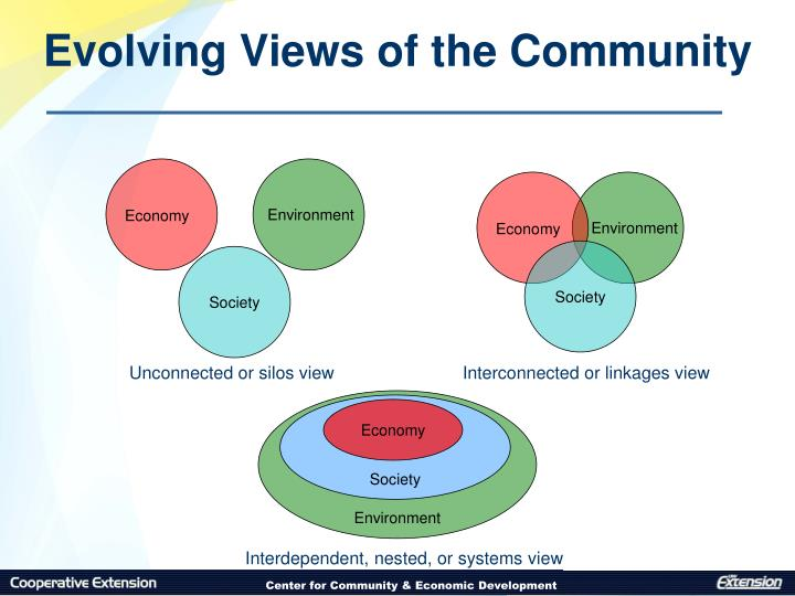 Evolving Views of the Community