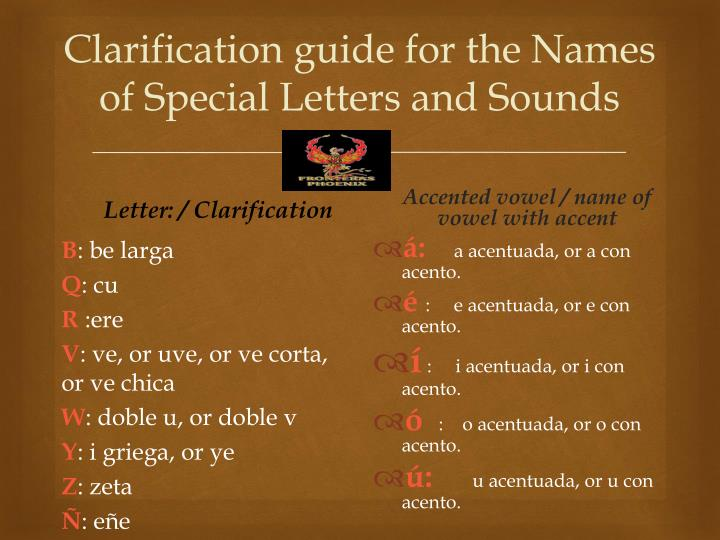 Clarification guide for the Names of Special Letters and Sounds