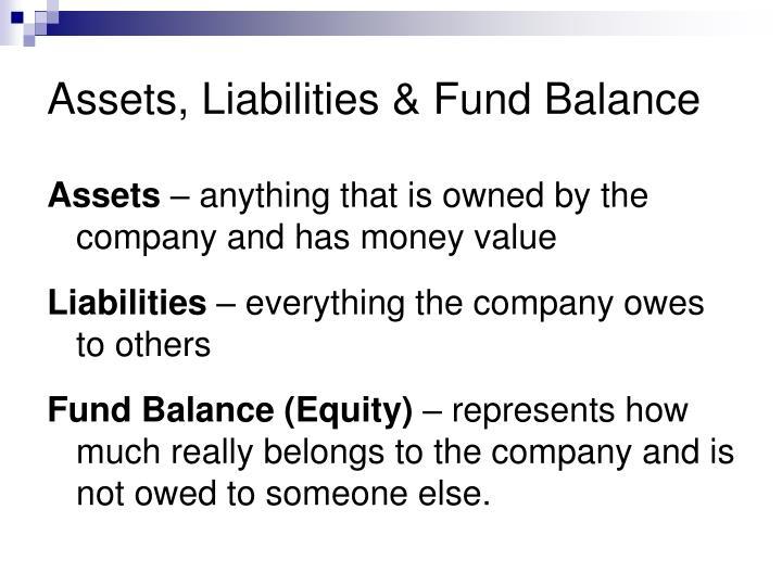 Assets, Liabilities & Fund Balance