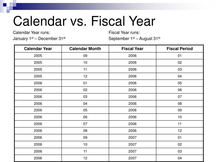 Calendar vs. Fiscal Year