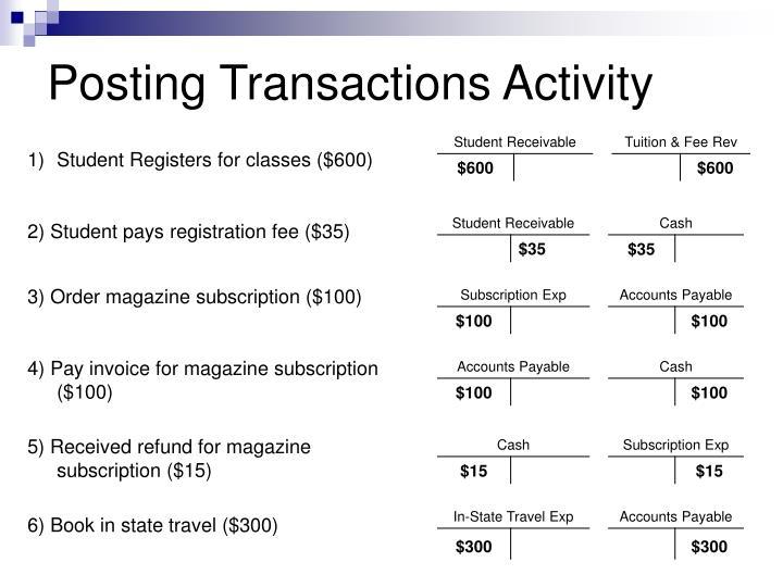 Posting Transactions Activity