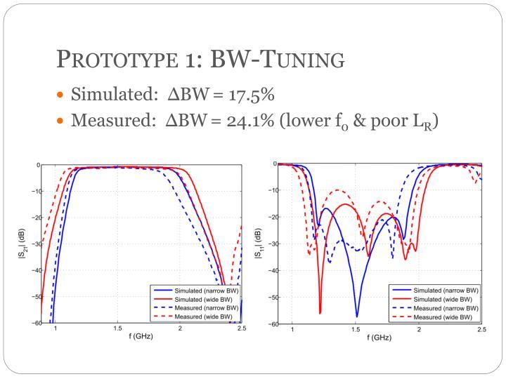 Prototype 1: BW-Tuning