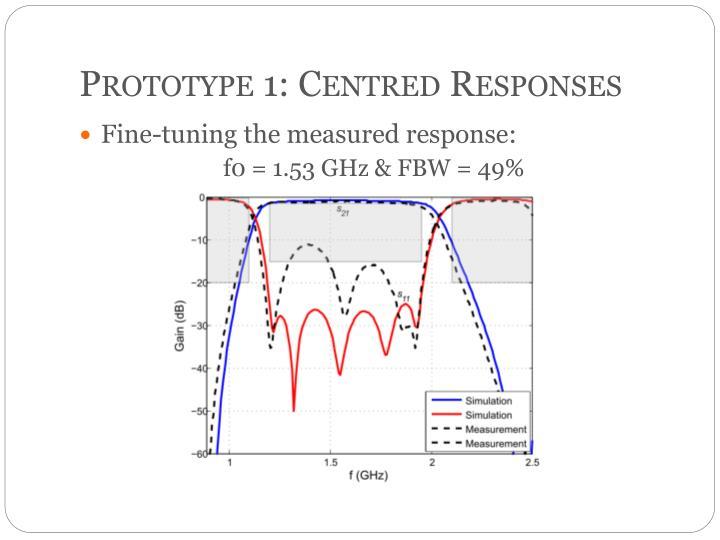 Prototype 1: Centred Responses