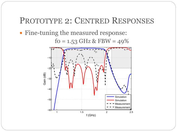 Prototype 2: Centred Responses