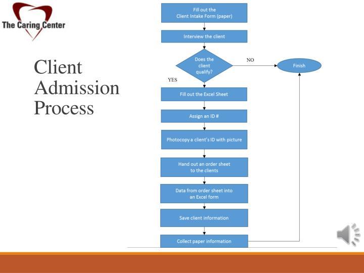 Client Admission Process