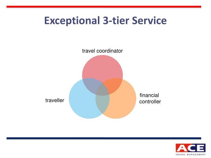 Exceptional 3-tier Service
