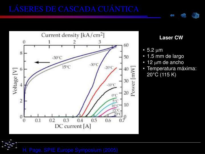 Laser CW