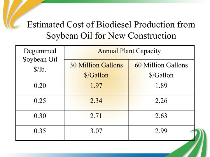 Estimated Cost of Biodiesel Production from Soybean Oil for New Construction