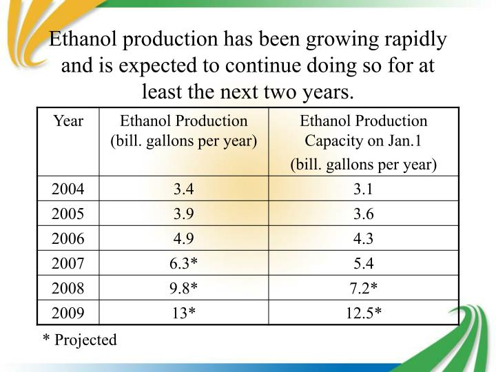 Ethanol production has been growing rapidly and is expected to continue doing so for at least the ne...