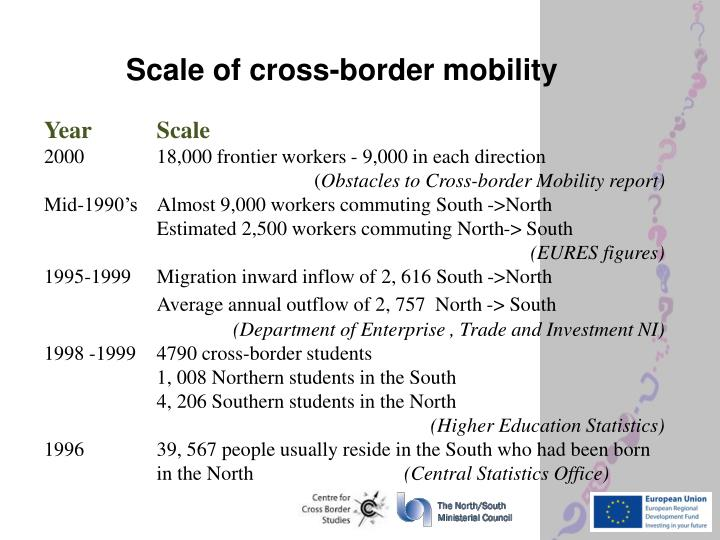 Scale of cross-border mobility