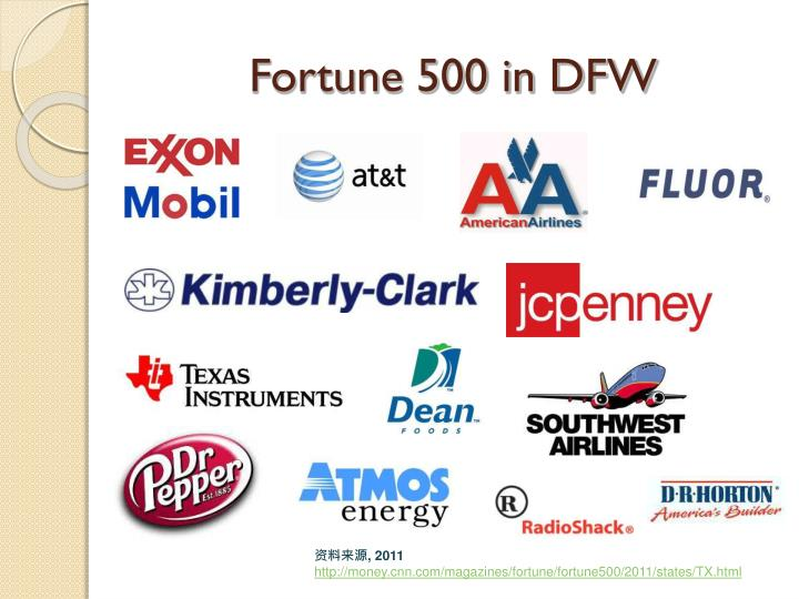 Fortune 500 in DFW
