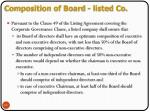 composition of board listed co