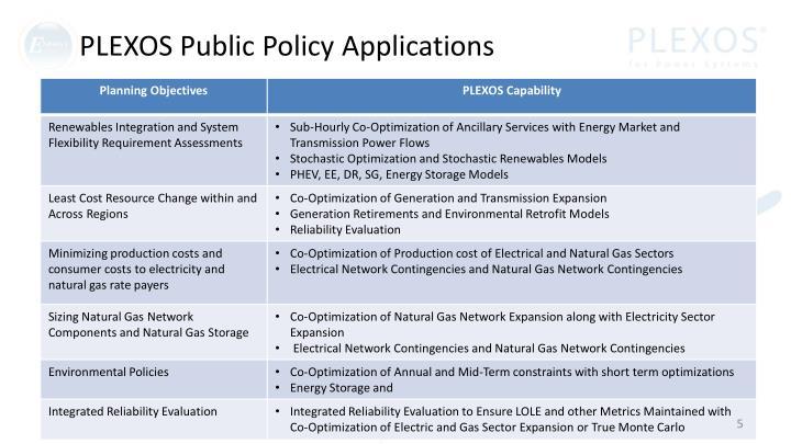 PLEXOS Public Policy Applications