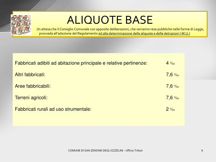 ALIQUOTE BASE