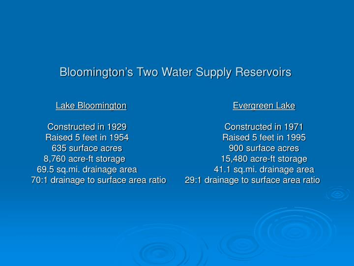 Bloomington's Two Water Supply Reservoirs