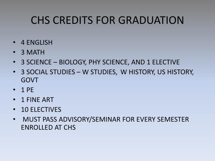 CHS CREDITS FOR GRADUATION