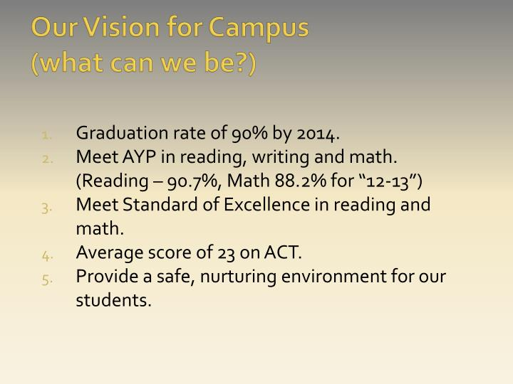 Our Vision for Campus