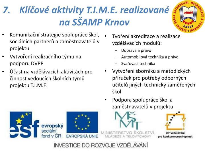 Klíčové aktivity T.I.M.E. realizované na SŠAMP Krnov