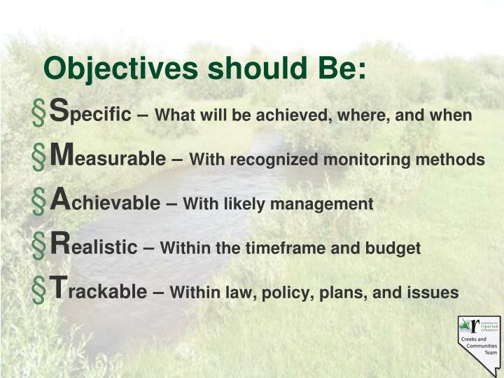 Objectives should Be: