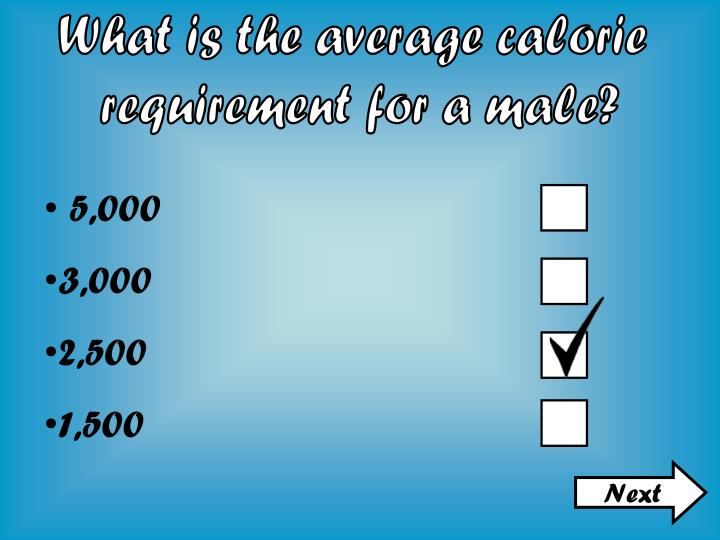 What is the average calorie
