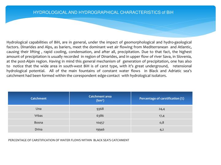 HYDROLOGICAL AND HYDROGRAPHICAL CHARACTERISTICS