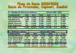 plano de bacia 2000 2003 bacia do piracicaba capivari jundia