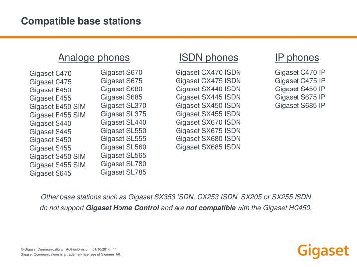 Compatible base stations