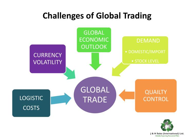 2 challenges international trading system