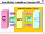 general outlines of japan carbon finance ltd jcf1