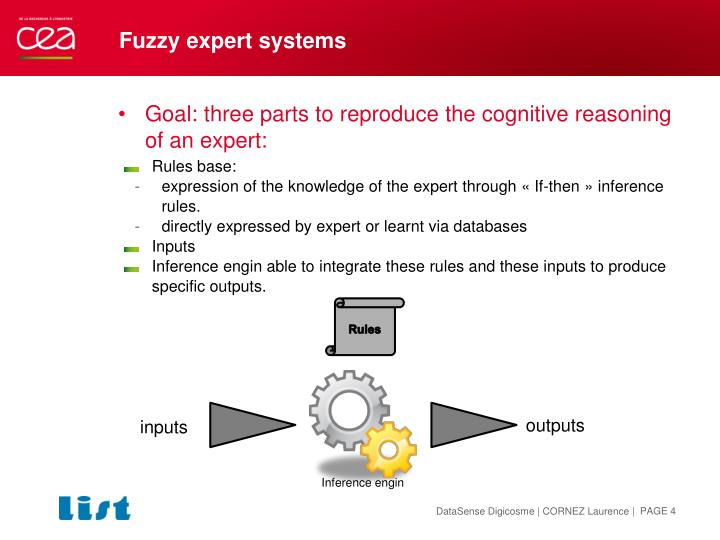 fuzzy expert system thesis Columbus state university tsys school of computer science the graduate program in applied computer science developing a fuzzy expert system to examine hazard analysis.