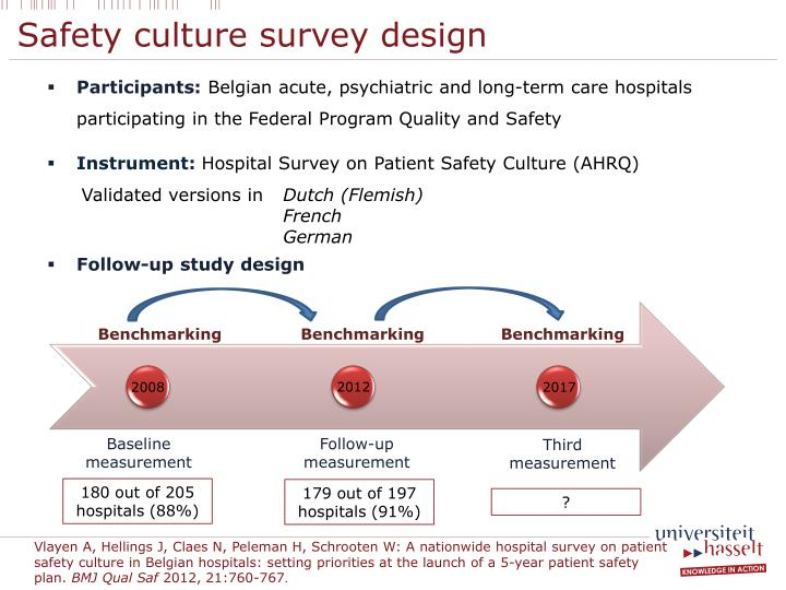 priotizing patient safety Patient safety has received increased attention in african countries in the last decade, yet little is known about african patient safety challenges and quality improvement opportunities.