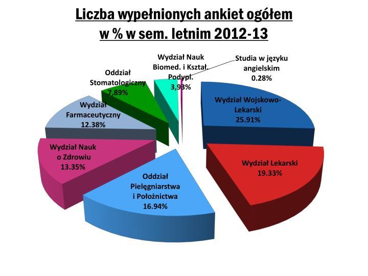 Liczba wype nionych ankiet og em w w sem letnim 2012 13