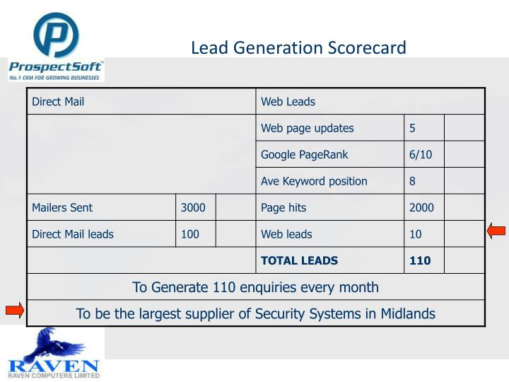 Lead Generation Scorecard
