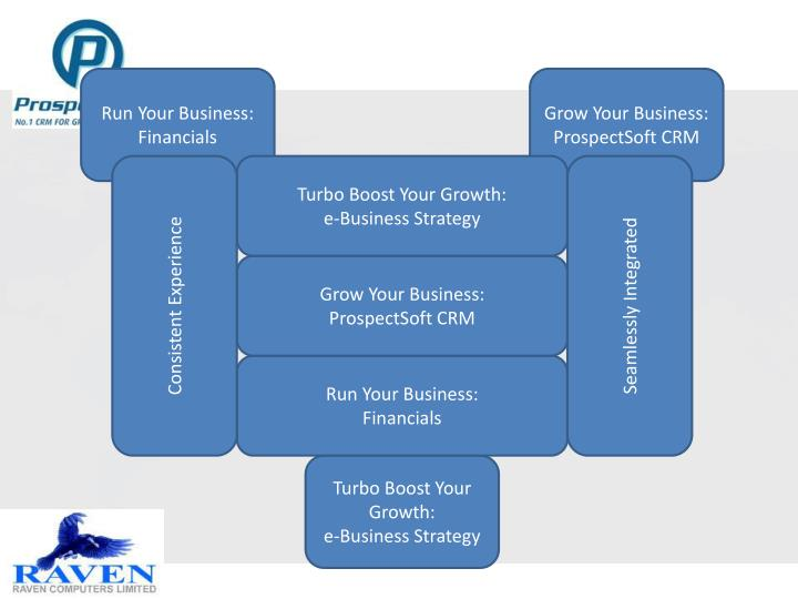 Run Your Business: